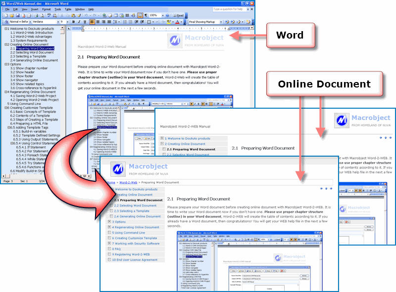 Convert Word Doc (.doc,.rtf,.htm) to perfect HTML online Web help in seconds