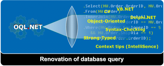 Macrobject OQL.NET Object Query Language